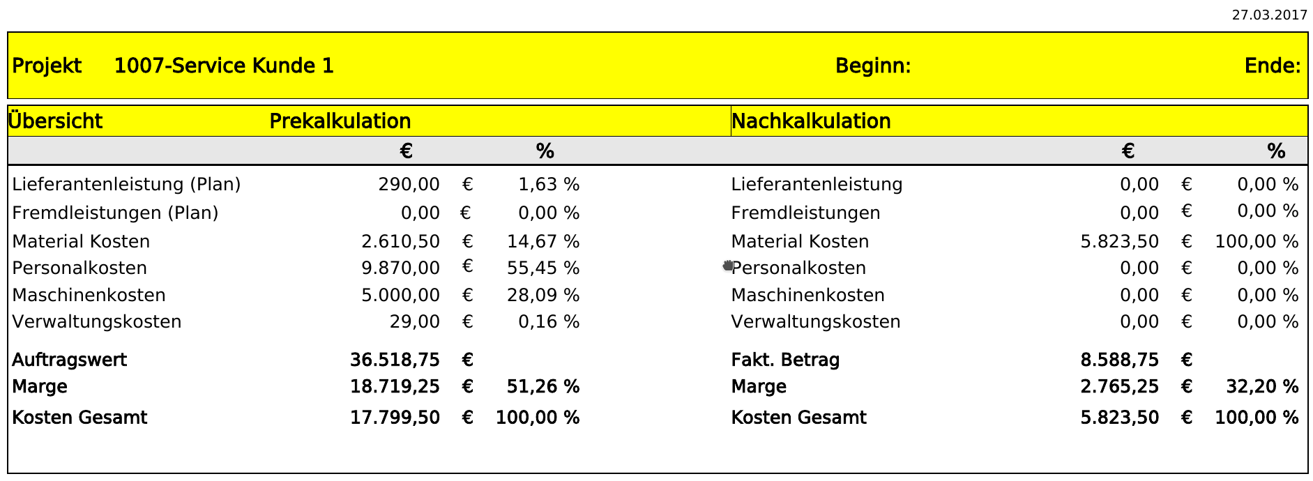 Projekt-Kalkulation